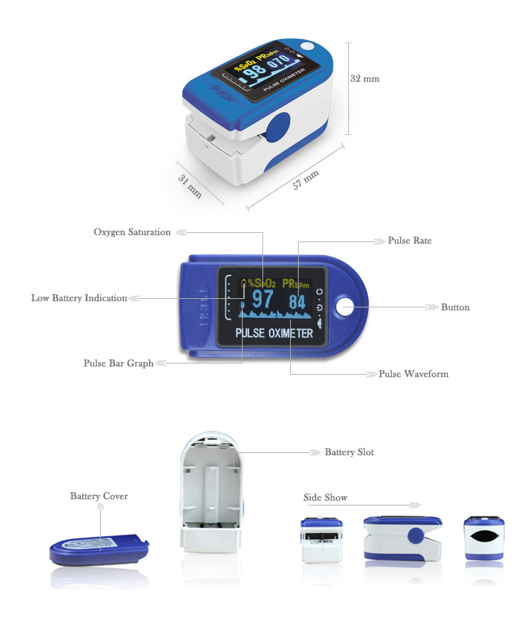 Oximeter Display